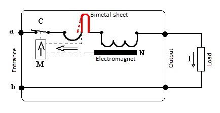 Schéma du disjoncteur magnéto-thermique