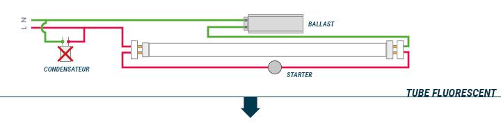 Installation Tubes LED - Part 1.b