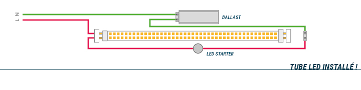 Installation Tubes LED - Part 3
